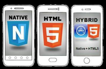 L'état de l'art dans le développement Mobile